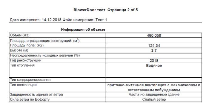 Исходные параметры лаборатории №2