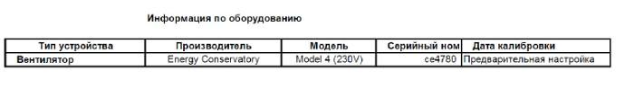 Информация об оборудовании - аэродверь