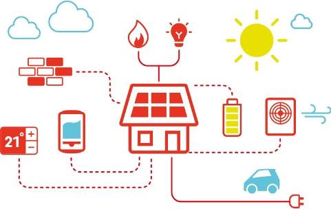 Портал Энергосбережения