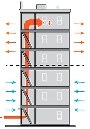 Воздухопроницаемость как показатель энергоэффективности