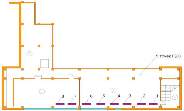 Схема расположения отопительных приборов. Расчет тепловой нагрузки кафе