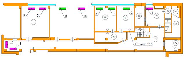 Схема расположения радиаторов отопления подвала