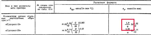 Справочник проектировщика «Внутренние санитарно-технические устройства» (И.Г. Староверов, 1975 г.), таблица 12.8, стр. 53