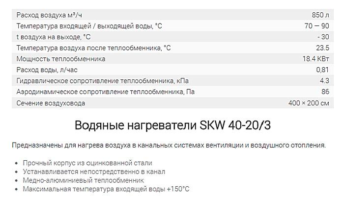 Техническая характеристика водяного обогревателя Stormann SKW 40-20/3