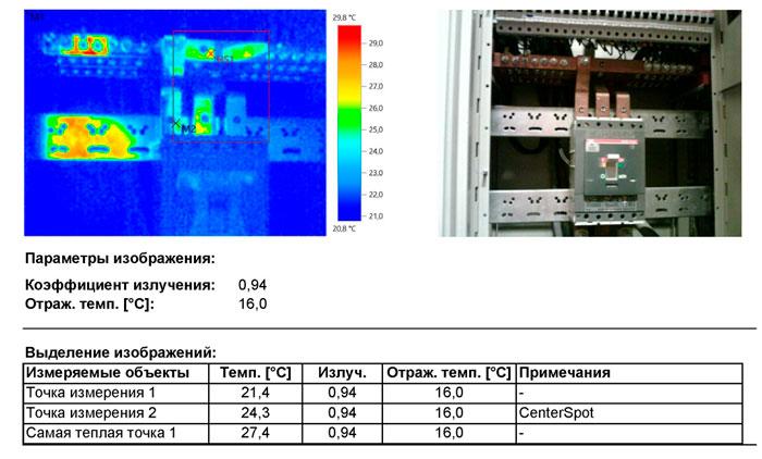 1BKPP кухня и банкетная панель 1. Контроль тепловизионный