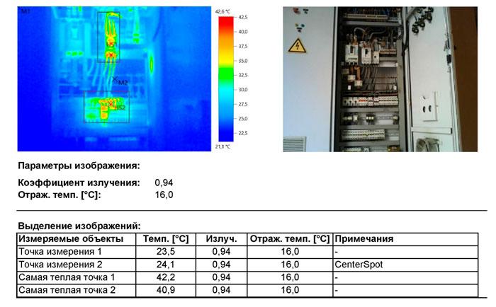 Бойлерная панель MCC-5 панель 1 Обследование тепловизором