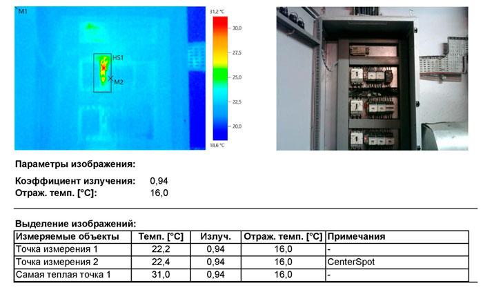 Бойлерная панель MCC-5 панель 2. Элементов перегрева электротехнического оборудования не выявлено.