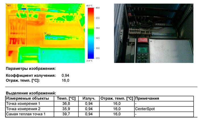 Бойлерная панель MCC-5 панель 3. Дефектов выявленных в ходе тепловизонного обследования нет.