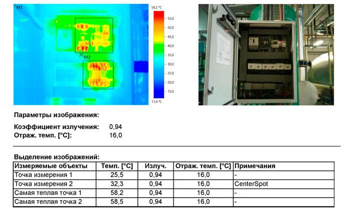 Бойлерная панель MCC-5 панель 4. Дефекты выявленные с помощью тепловизора