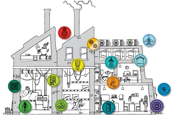 Инструкция как повысить энергоэффективность предприятия