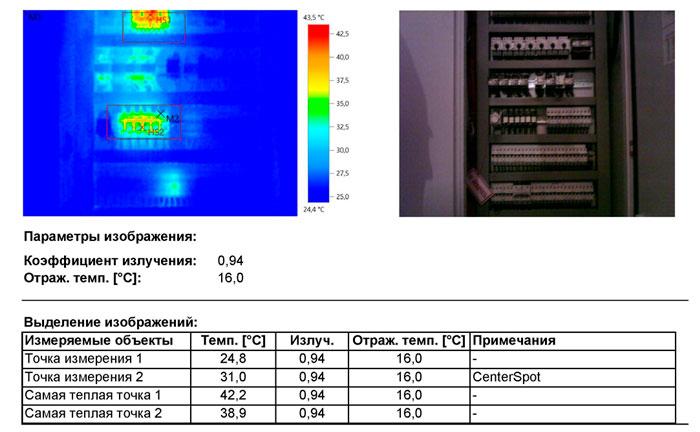 Тепловизионный контроль электрощитовы - термограммы. Главный механический MCC-1 панель 2