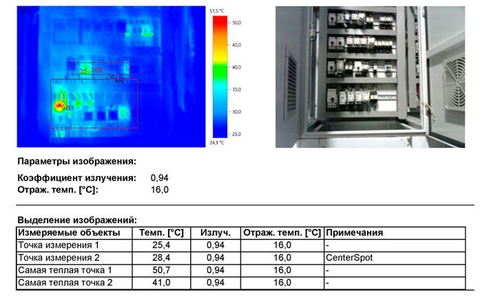 Тепловизионное обследование щитовых. Главный механический MCC 1,1. ПО 2 РАЗДЕЛАМ панель 2