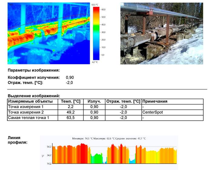 тепловые потери +в тепловых сетях - карты дефектов и выявленные тепловые потери