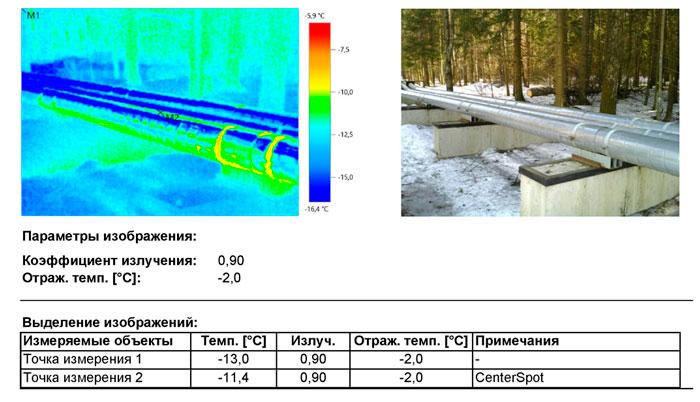 тепловые потери соответствуют нормативным потерям