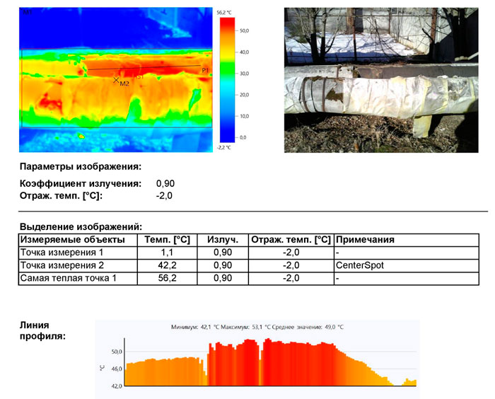 Карты дефектов и выявленные тепловые потери