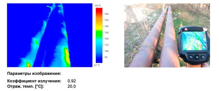 Модернизация тепловой сети