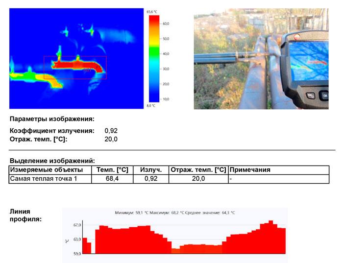 Карты дефектов и выявленные тепловые потери - Отсутствует теплоизоляция на трубопроводах