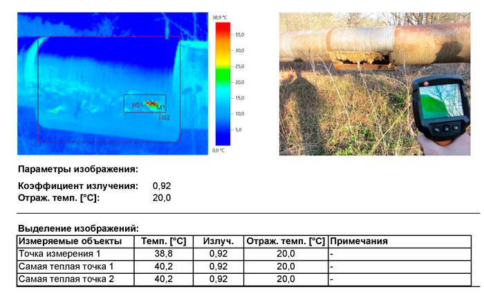 Деформация внешней тепловой изоляции трубопровода