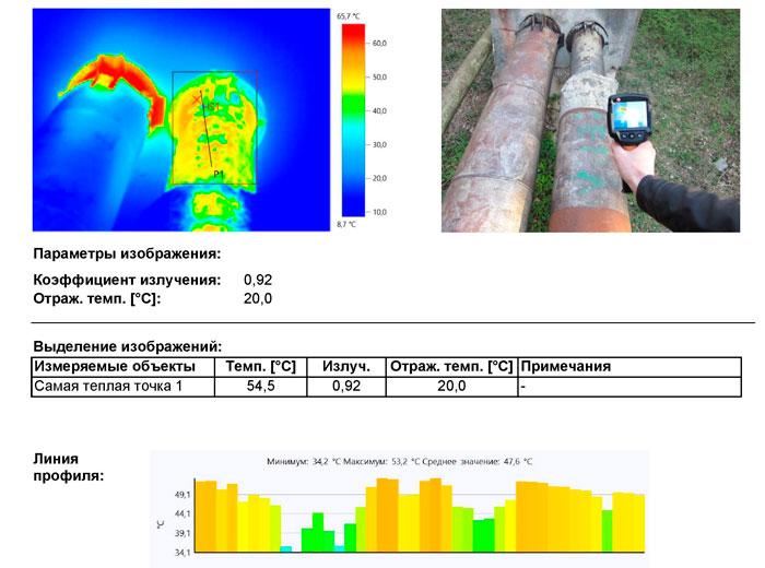 Термограмма - Отсутствует тепловая изоляция на трубопроводе