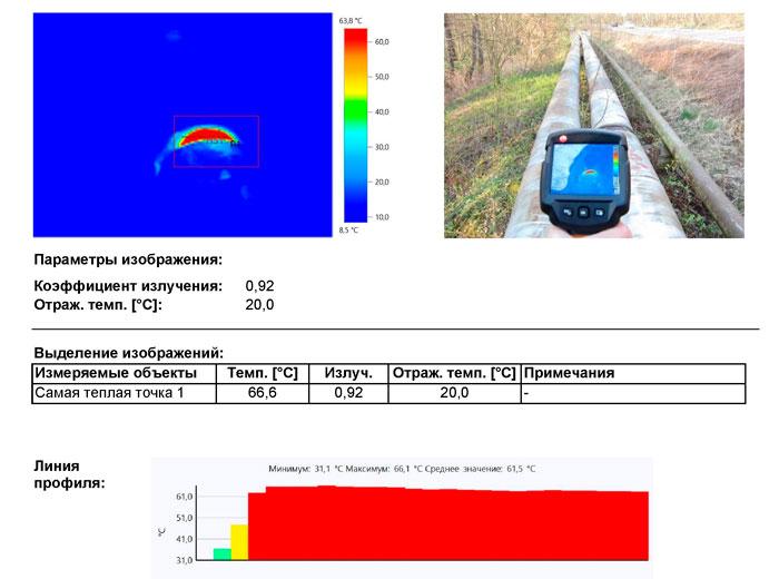 Деформация тепловой изоляции тепловой сети