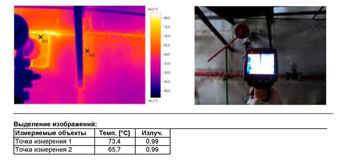 Модернизация котлов - тепловизионное обследование