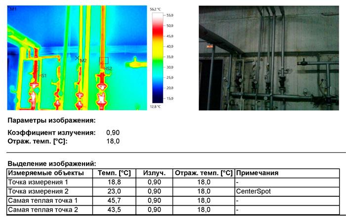 Зафиксированы температуры теплоносителя на выходе из гребенки системы теплоснабжения