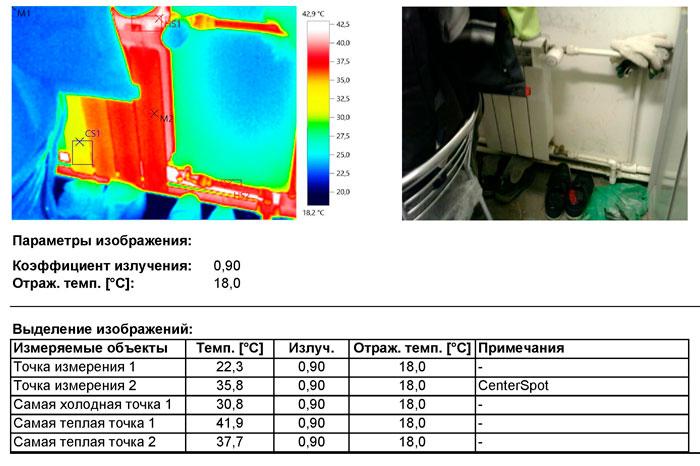 Обследование отопления здания. Тепловизионное исследование. Карты дефектов