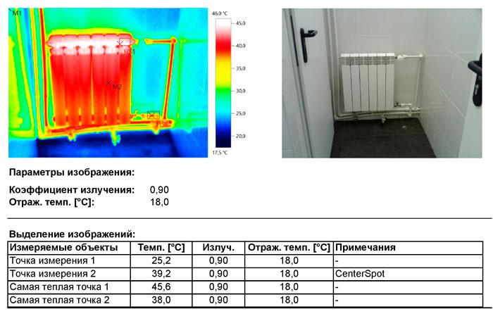 Тепловизионное исследование. Карты дефектов. Обследование отопления здания