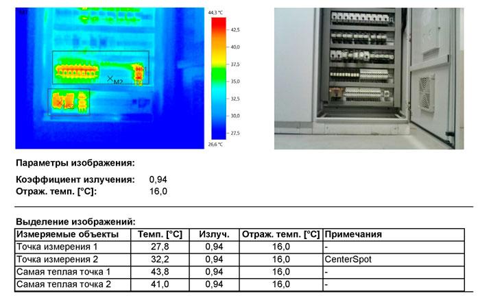 Тепловизионный контроль электрооборудования. Панель насос CP-CHV.SEC.FCU-07 панель 2