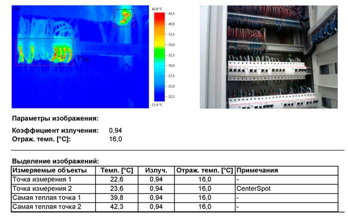 Панель управление 1 PDP панель 2