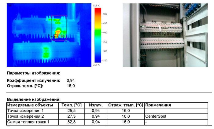 Панель управление прачечной панель 2. Тепловизионный контроль