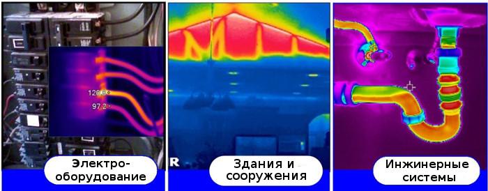 тепловизионный контроль электрооборудования и зданий