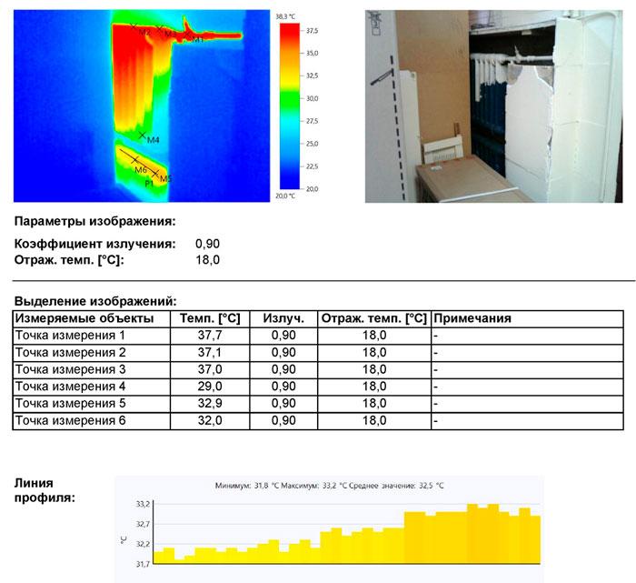 Тепловизионное обследование. Карты дефектов