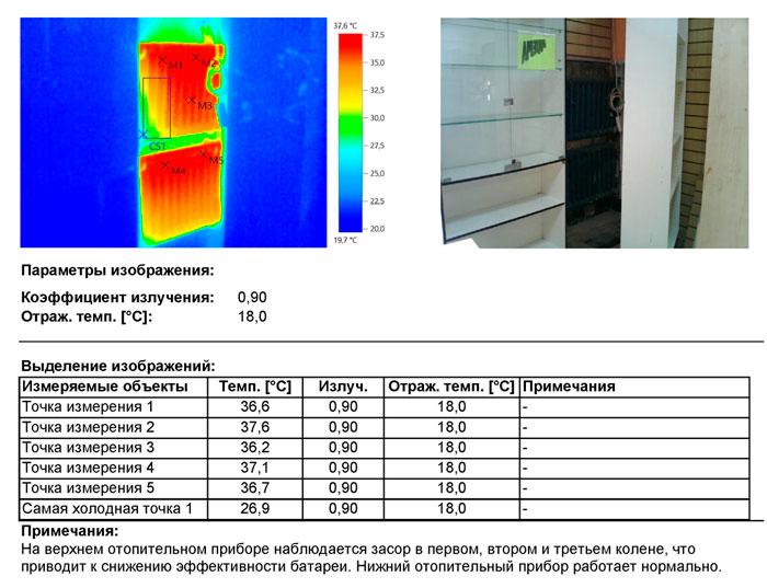 Тепловизионное обследование. Карты дефектов. Тепловизионный контроль отопления