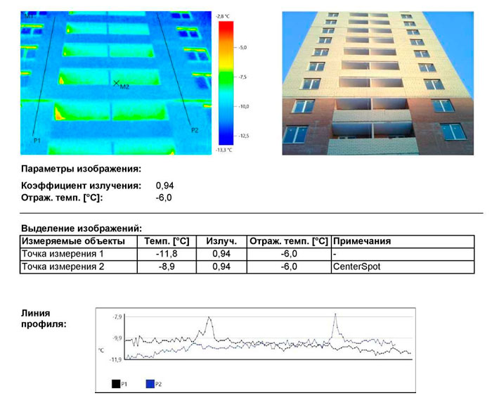 Внешнее тепловизионное обследование. Карты дефектов
