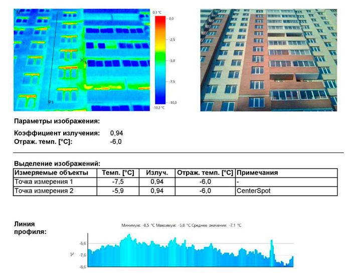 Внешнее тепловизионное обследование. Карты дефектов. Тепловизионный контроль здания