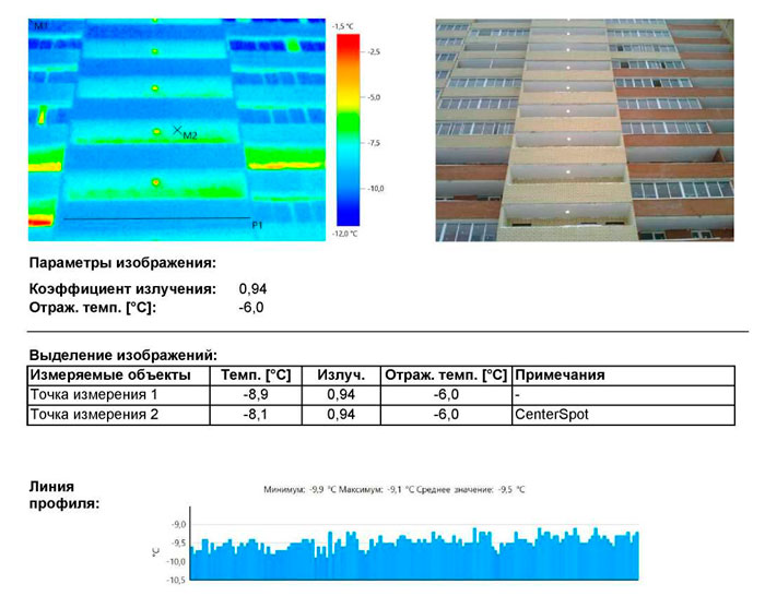 Внешнее тепловизионное обследование МКД. Карты дефектов