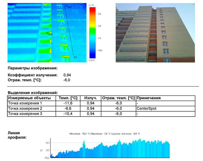 Результаты: тепловизионный контроль многоквартирного дома