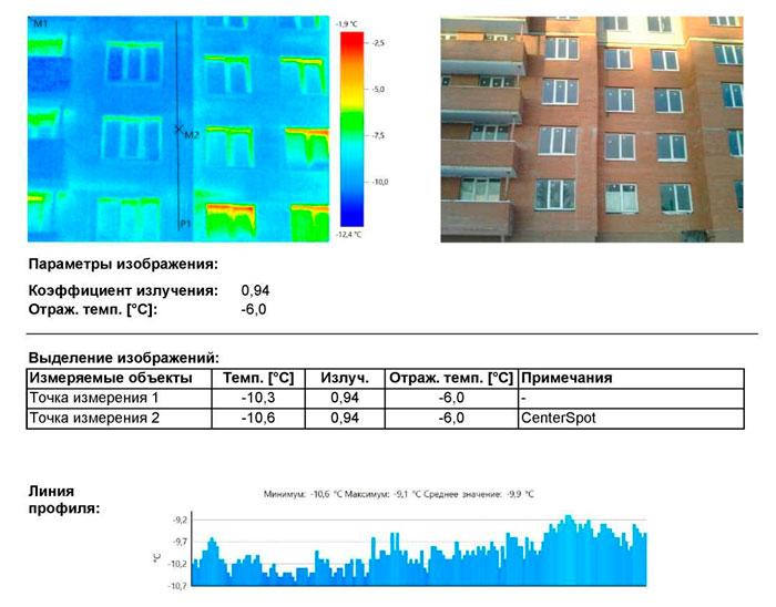 Тепловизионный контроль здания. Внешнее тепловизионное обследование. Карты дефектов
