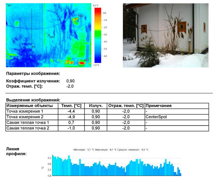 Термограмма бани. Тепловизионный контроль ограждающих конструкций