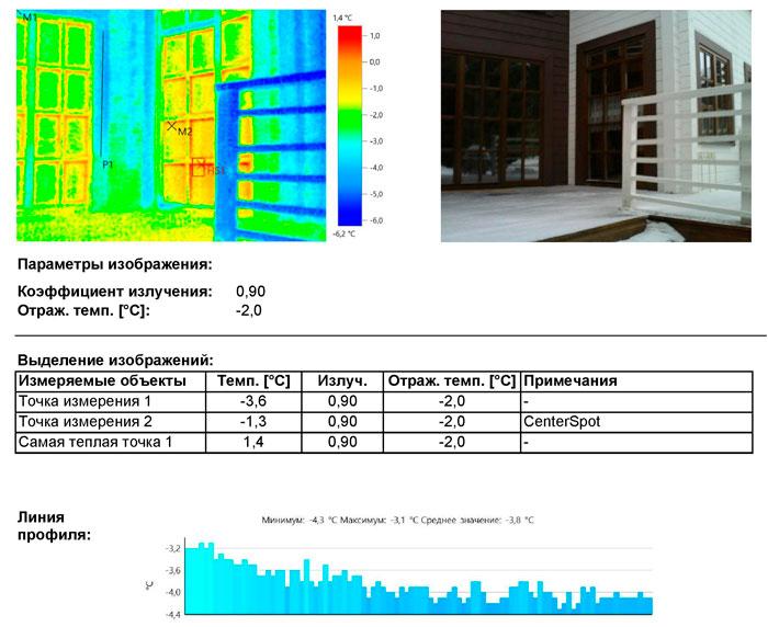 Термограмма дома. Тепловизионный контроль ограждающих конструкций