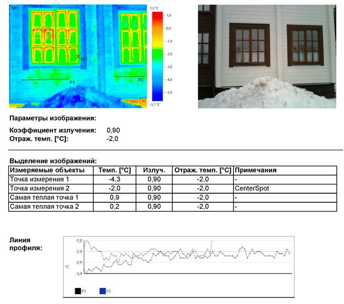 Тепловизионный контроль ограждающих конструкций. Термограмма дома