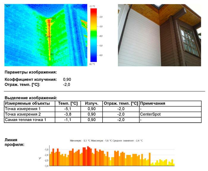 Термограмма дома