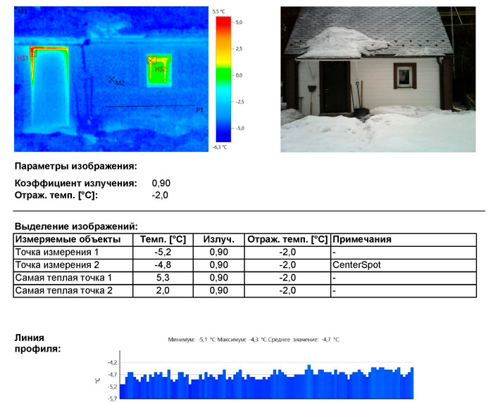 Термограмма домика помощника. Тепловизионный контроль ограждающих конструкций