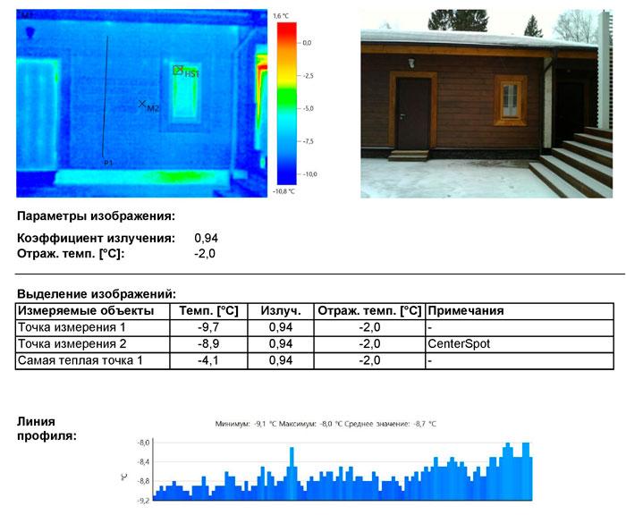 Термограмма гаража