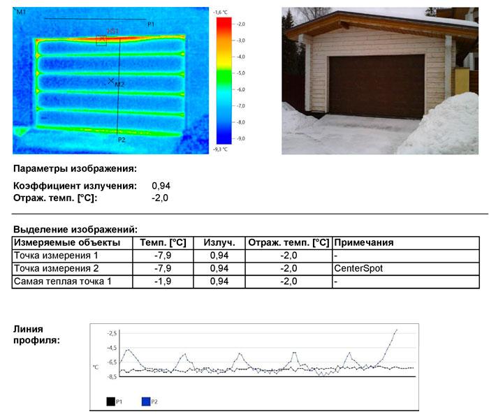 Тепловизионный контроль ограждающих конструкций. Термограмма гаража