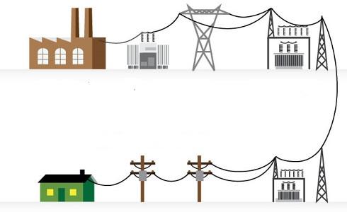 Зачем вообще нужны все эти посредники на рынке электроэнергии?
