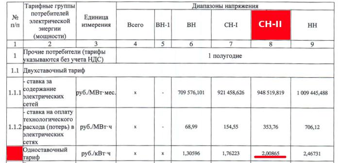 одноставочный тариф на электроэнергию