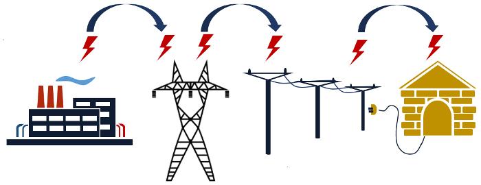 Стоимость мощности электроэнергии