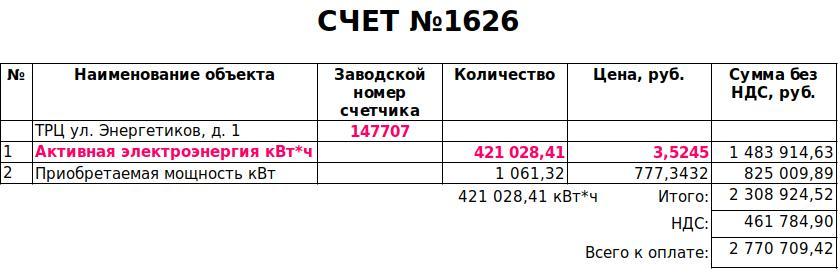 Час новосибирск стоимость в киловатт кировские стоимость золотые часы